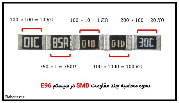 نحوه محاسبه مقاومت SMD