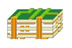 آموزش لایه های PCB به کمک نرم افزار eagle