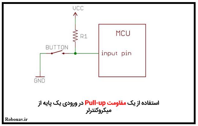 مقاومت Pull-up - کاربرد مقاومت ها