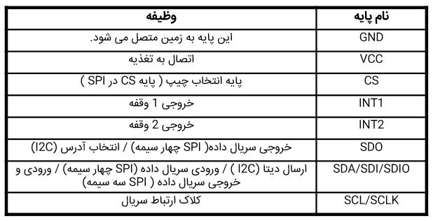 پایه های ماژول ADXL345