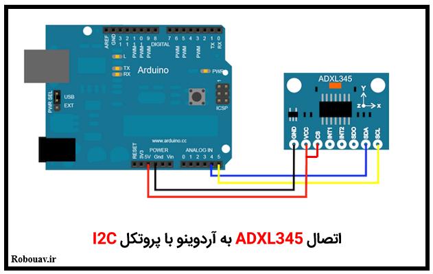 اتصال آردوینو به ADXL345