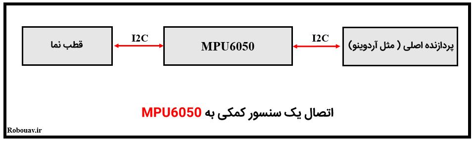 اتصال یک سنسور کمکی به  MPU6050