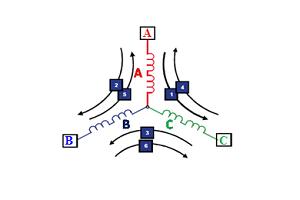 راه اندازي موتور براشلس سنسوردار