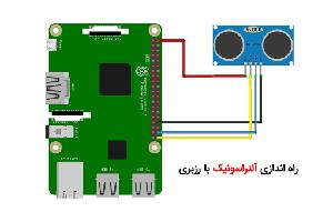 راه اندازی آلتراسونیک با Raspberry Pi