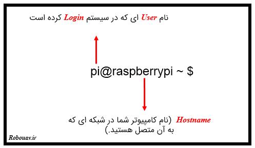 ترمینال لینوکس - دستورات Linux در Raspberry pi