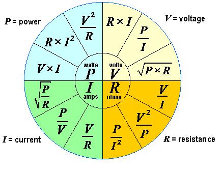 ولتاژ و جریان و قانون اهم