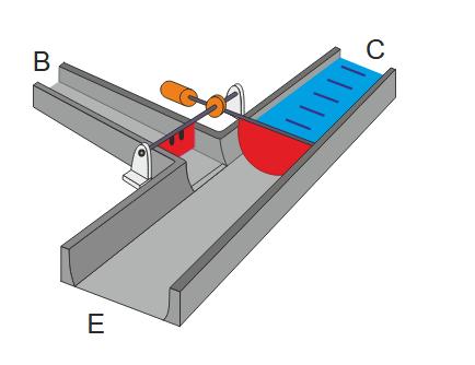 آموزش ترانزیستور و مدهای کاری آن - بخش دوم