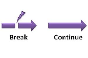 break و continue در پایتون