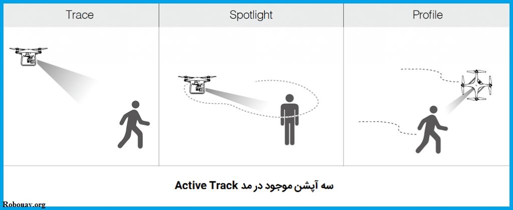سه آپشن مد Active Track